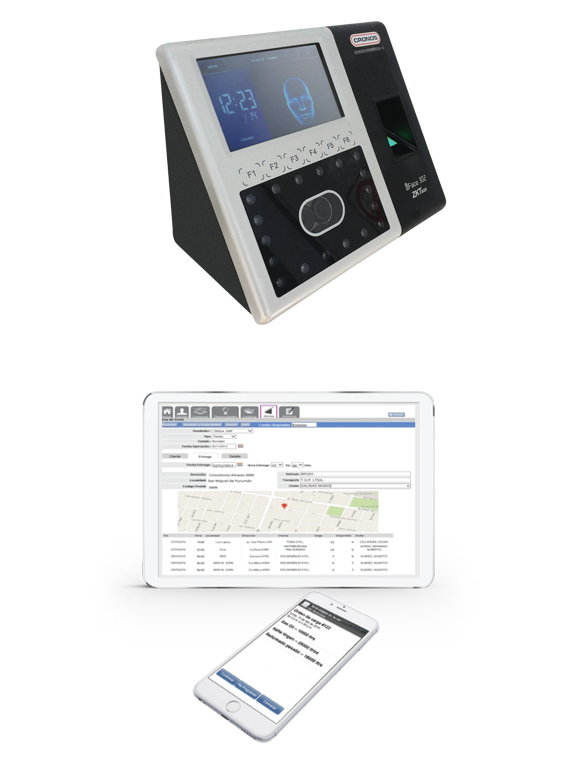 Access control system and support
